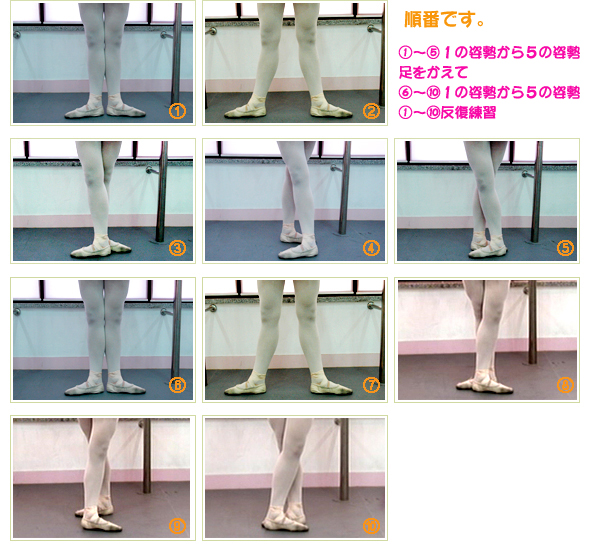 Stance Foot Position